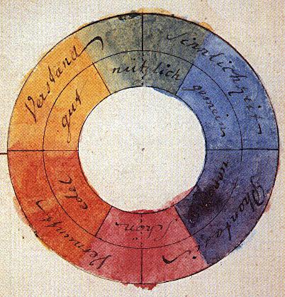 El primer volumen de la obra de Goethe incluye una discusión sobre la fisiología, la química y la física del color,  y un estudio detallado  de la teoría óptica de Newton, bajo el título de Enthüllung der Theorie Newtons