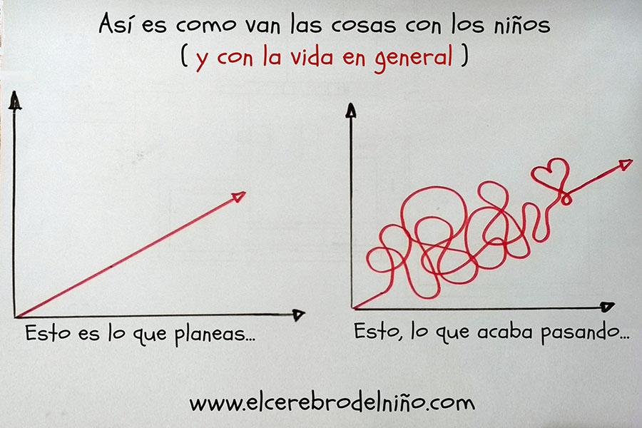 web-elcerebrodelnino-com