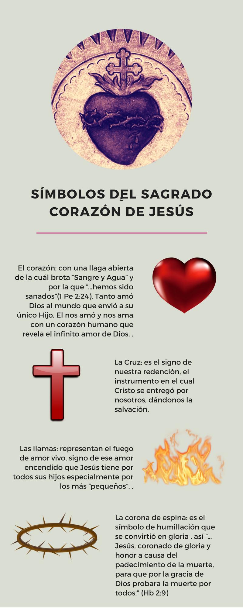 Símbolos del Sagrado Corazón de Jesús