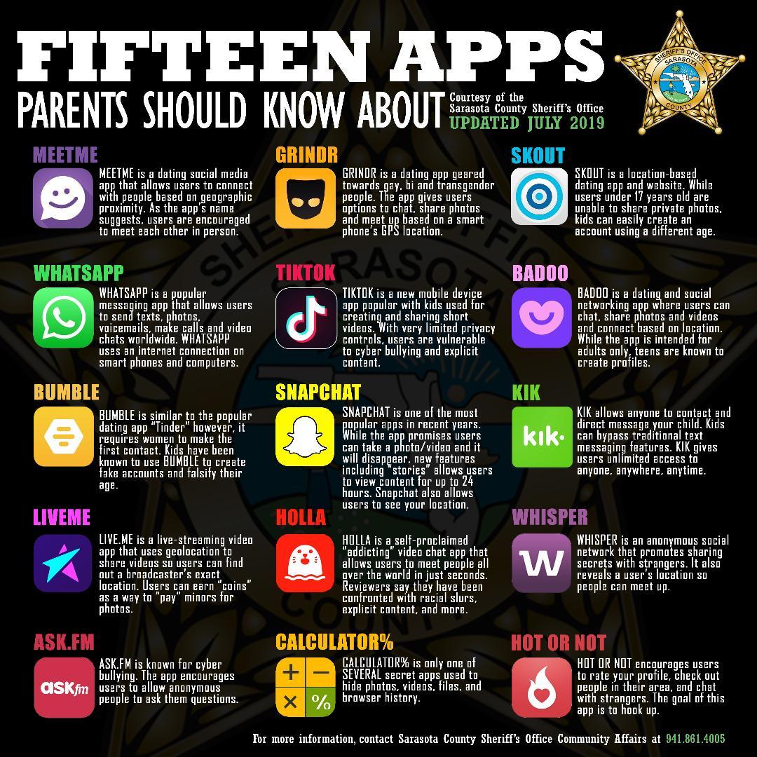 APP GUIDE FOR PARENTS